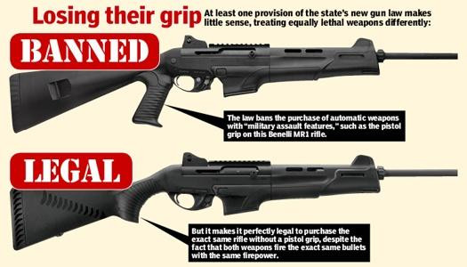 assualt weapons ban Deerfield is set to consider a ban on assault weapons in the model of neighbor highland park.